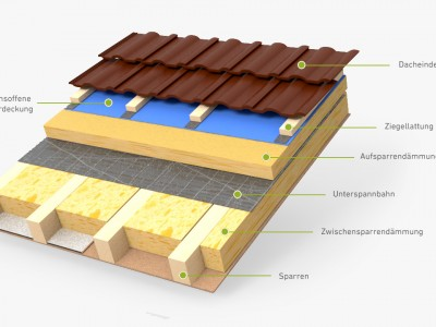 dachdecker angebote jetzt preise vergleichen 11880. Black Bedroom Furniture Sets. Home Design Ideas