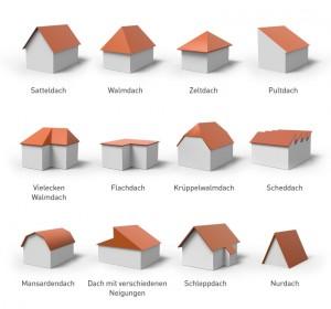 uebersicht_dachformen